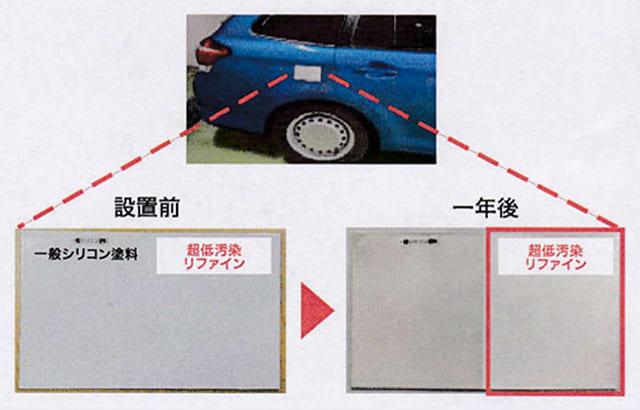 社用車暴露試験